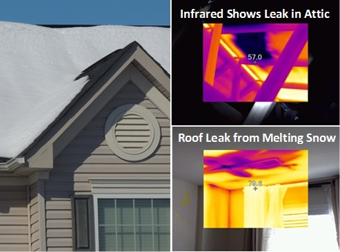 interior roof leak damage from melting snow and ice dam