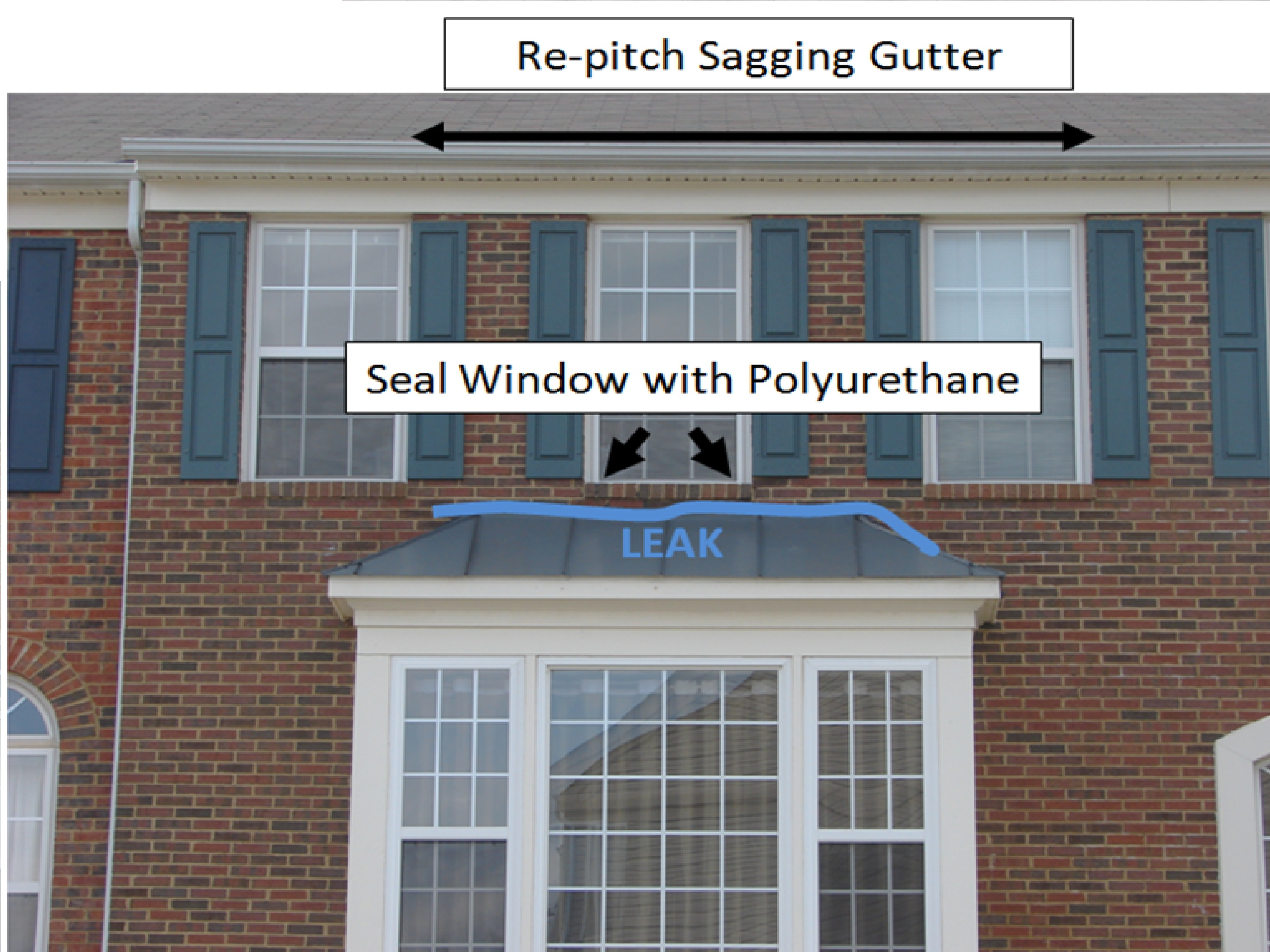 What Is The Source Of My Window Leaks Roofer911 Com