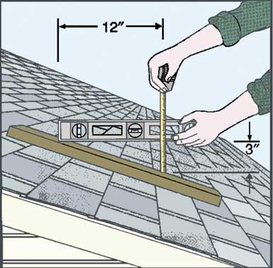 determine roof slope - Roof Slope