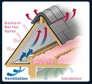 A home owner 39 s guide to buying a new roof for Off ridge vents